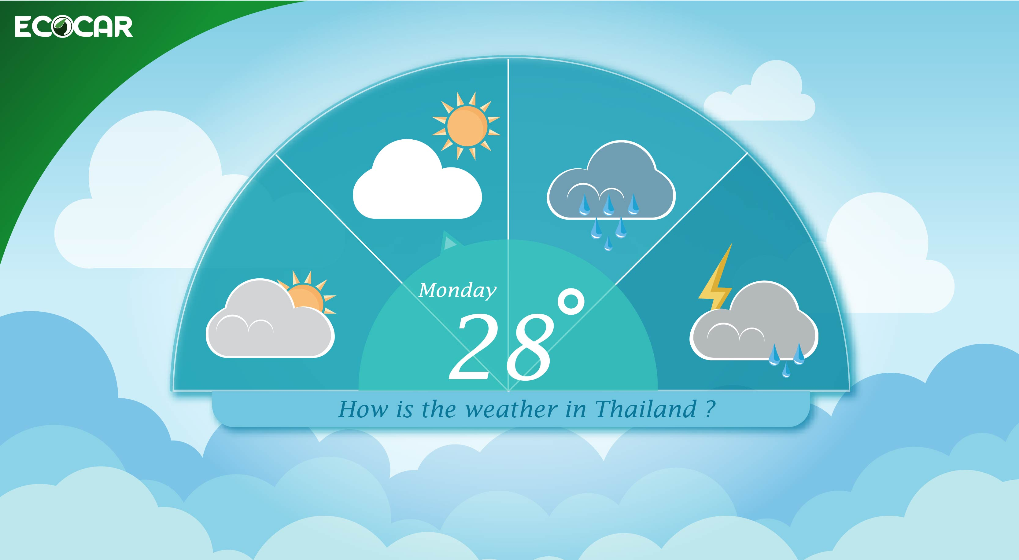 Car Rental Thailand weather seasons