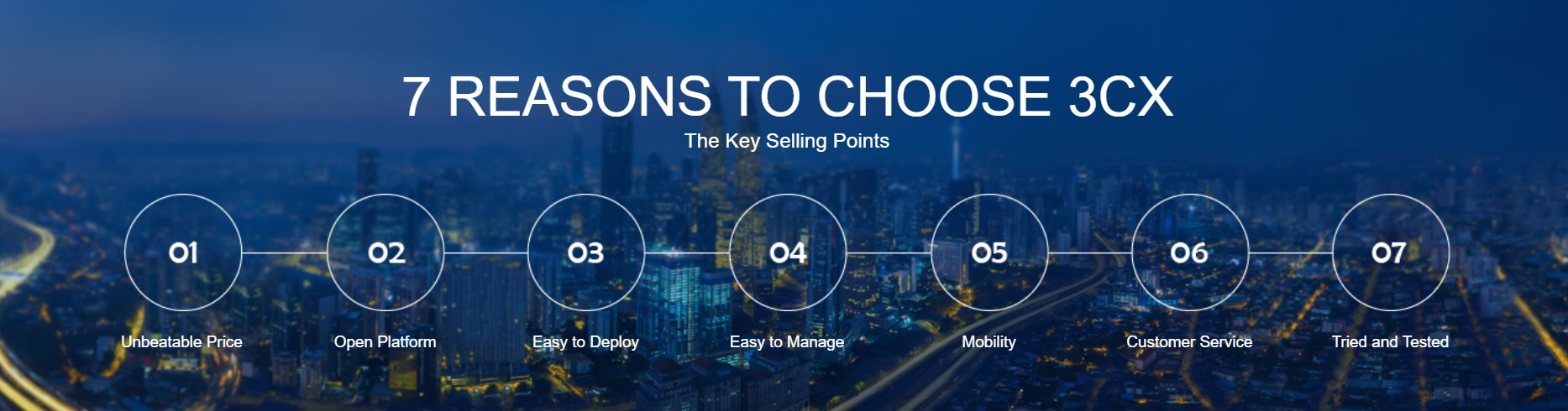 7 REASONS TO CHOOSE 3CX