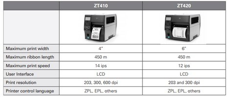 Zebra Zt410 Barcode Printer 203dpi Barcode Printer เครื่อง