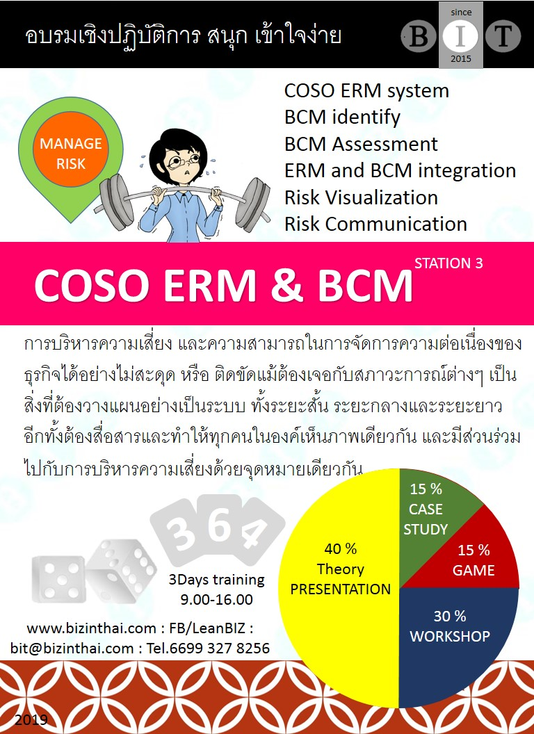 coso erm bcm