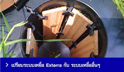 เปรียบระบบเหยื่อ Exterra กับ ระบบเหยื่ออื่นๆ