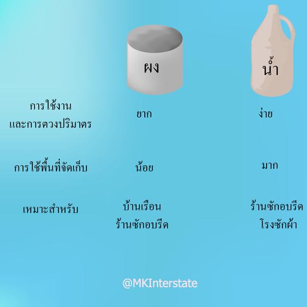 การเปรียบเทียบผลิตภัณฑ์ซักผ้่าแบบผงและแบบน้ำ