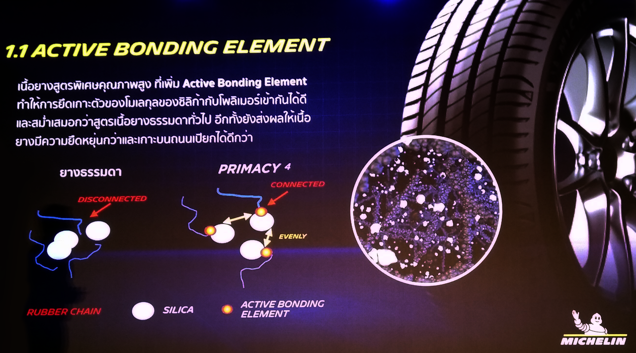 มิชลิน primacy4 active bonding element