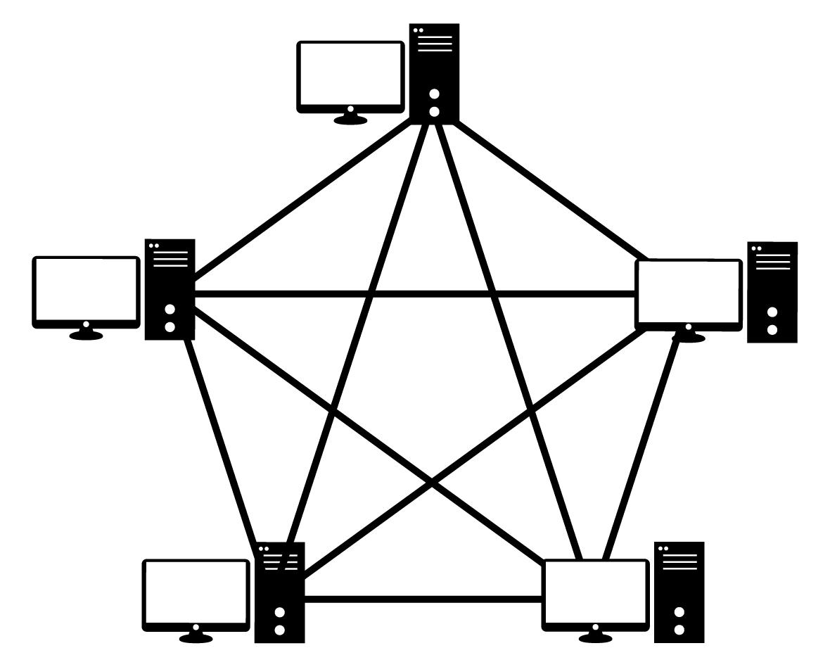 โทโพโลยีแบบเมชหรือแบบตาข่าย (Mesh Topology)