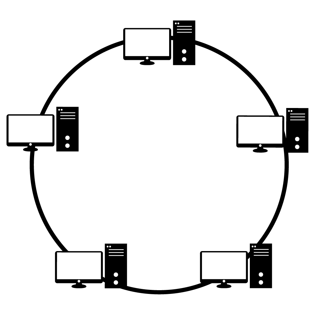 โทโพโลยีแบบวงแหวน (Ring Topology)