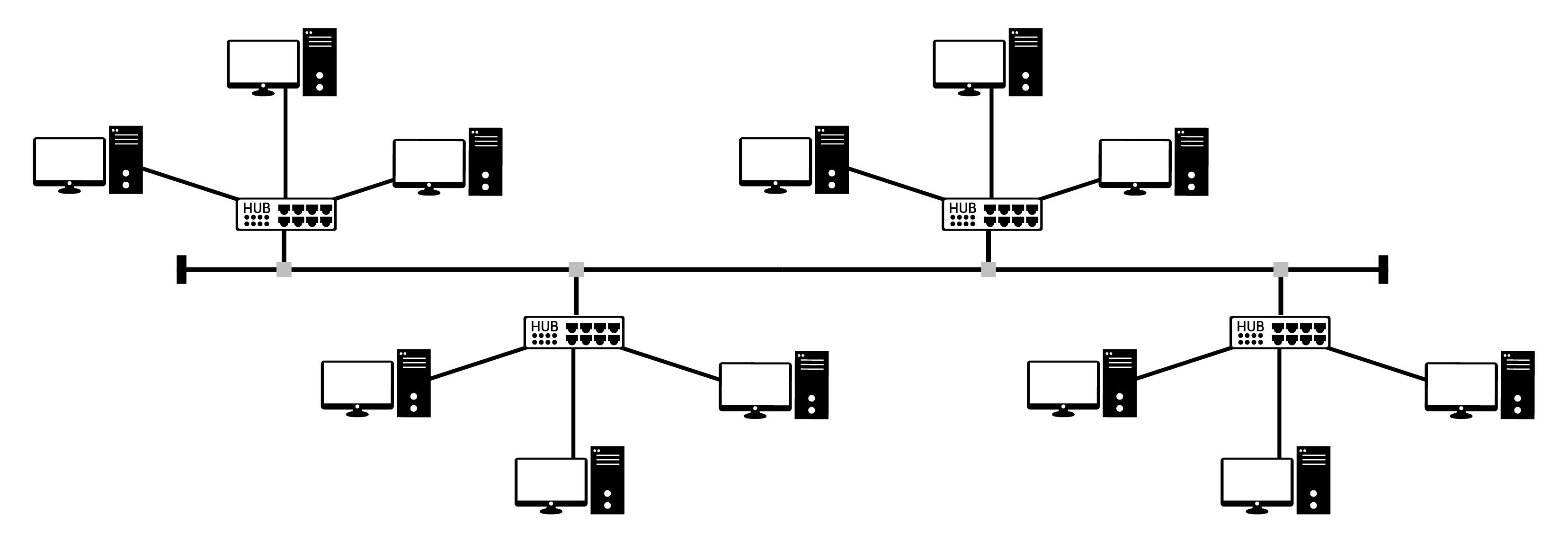 โทโพโลยีแบบต้นไม้ (Tree Topology)